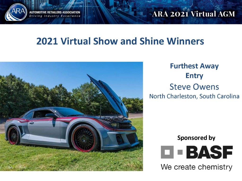 Show-and-Shine-peoples-choice-furthest-away-entry